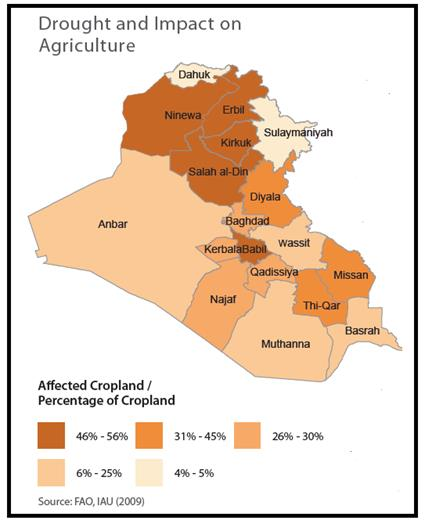 Water Quality with respect to Iraq's water resources; Uses for Agriculture and Human applications
