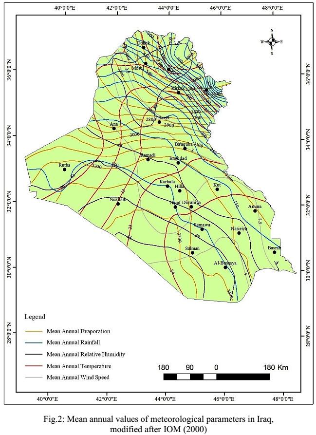 مصادر المياه الجوفية وتوزيعها في العراق